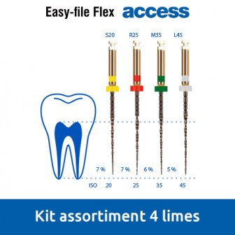 Easy-File Flex - kit assortiment de 4 limes Access