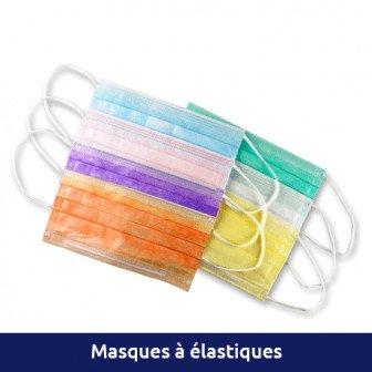 Masque de chirurgie à élastique Mask+ 50u Medistock - Masque médicale type IIR